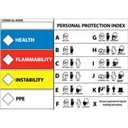 Thumbnail Image for Right To Know Protective Equipment Labels