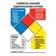 Thumbnail Image for Hazard Identification System Kits